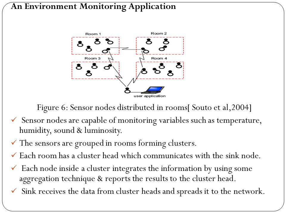 Figure 6: Sensor nodes distributed in rooms[ Souto et al,2004]